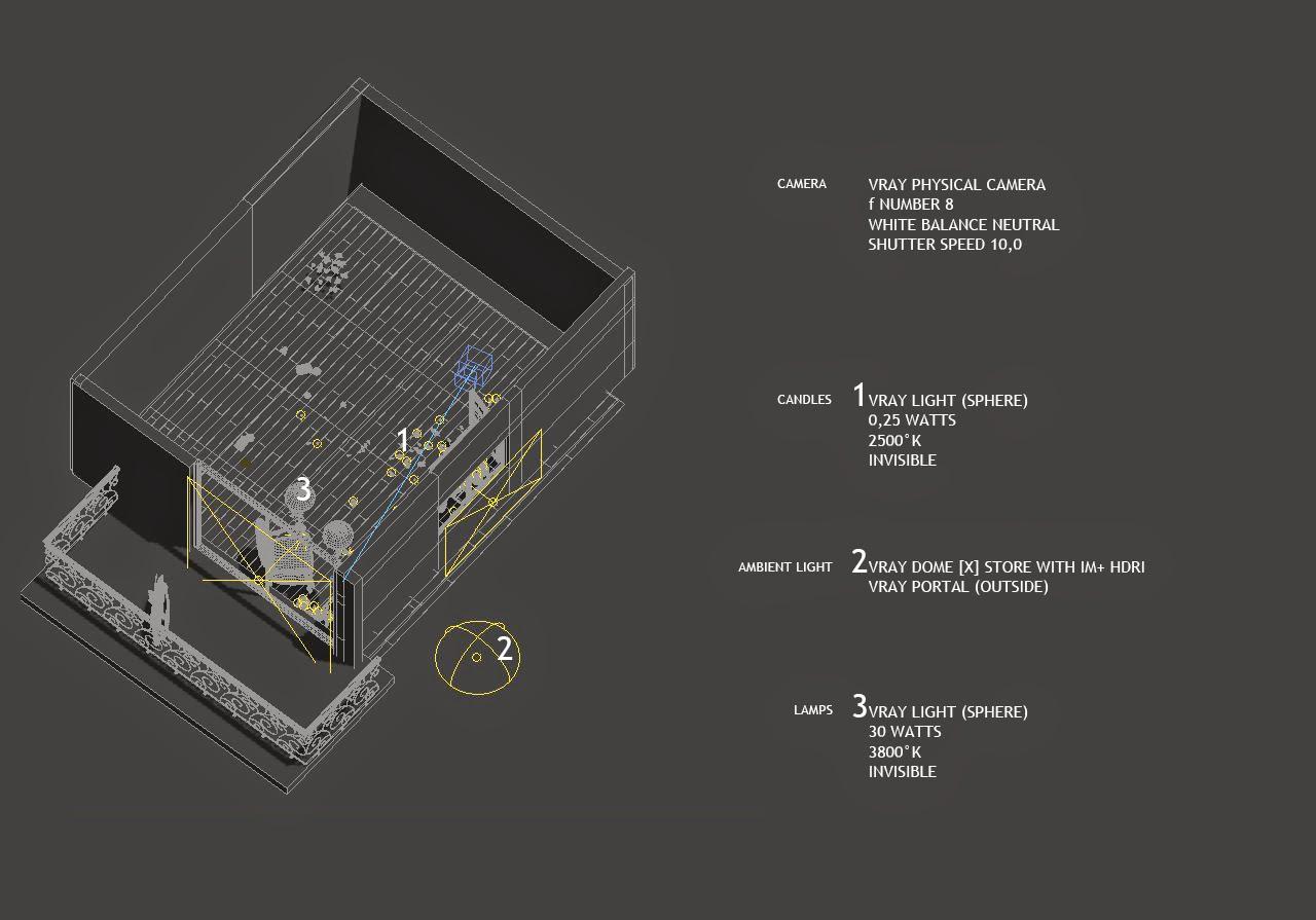 Making of 537 Bulans Project The Last GoodBye - CG Vertex