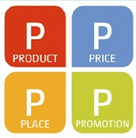 4P's of marketing mix | www.mbanetbook.co.in
