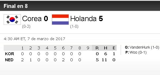 Clasico-mundial-de-beisbol