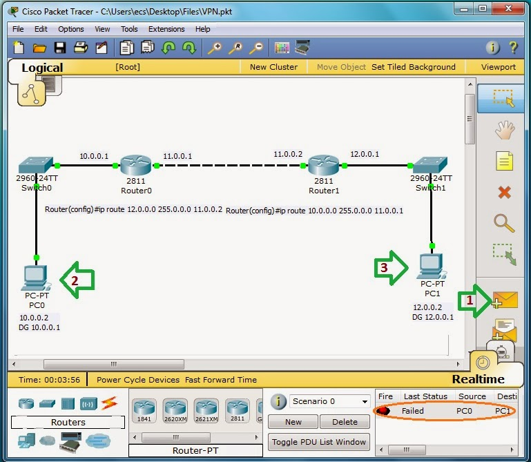 Vpn in cisco packet tracer