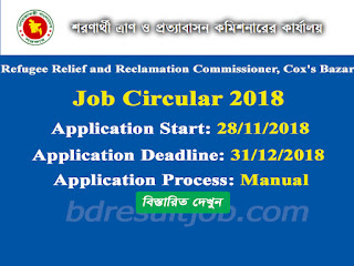 Refugee Relief and Reclamation Commissioner Job Circular 2018