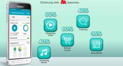 Fitur ultra data saving Opera Max. Opera