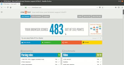 HTML5TEST Firefox origen