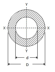Engineering Mechanics question no. 11, set 04