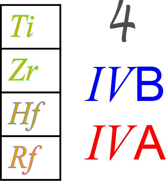 Ciencias de joseleg 3 estructura de la tabla periodica bloques y 325 grupo 4 urtaz Choice Image