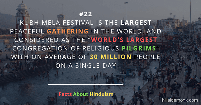 Fact About Hinduism 22 KUBH MELA