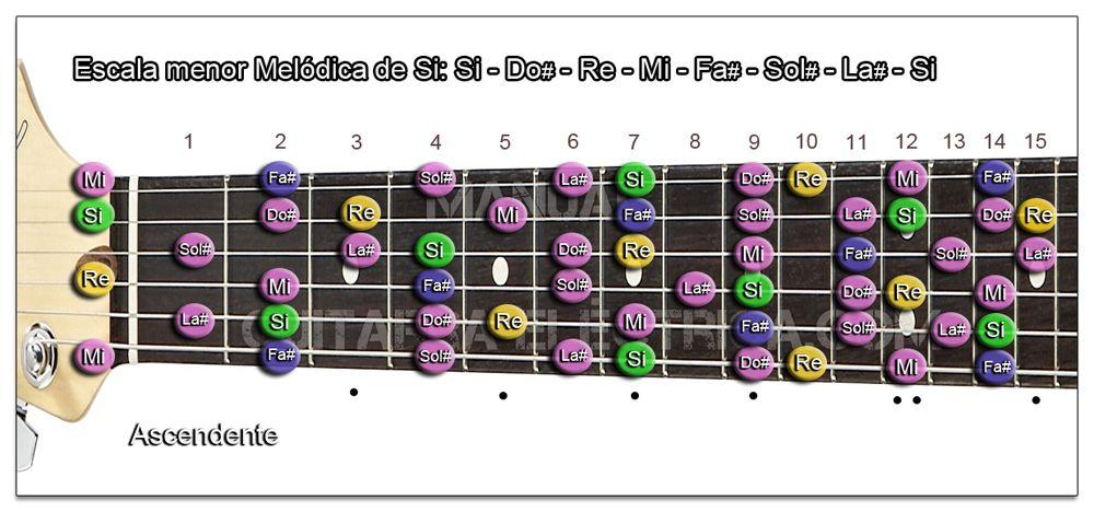 Escala Guitarra menor Melódica (Si - B)