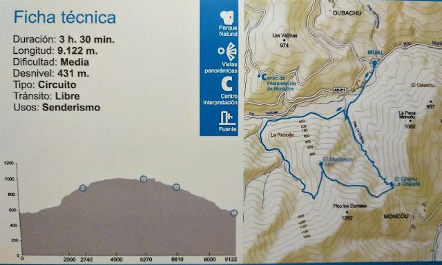 Ruta de Moal, topografica y de altitud