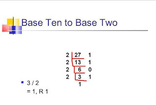 Number Base 2: Multiplication of Numbers in Base 2