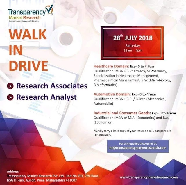 Walkin drive for Research Associates | Research Analyst at Transparency Market Research