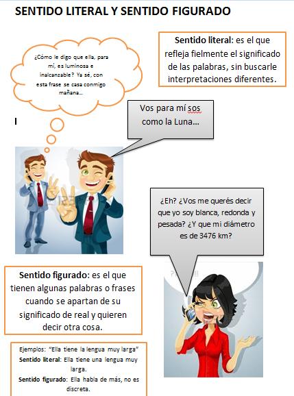 6 Grado Blog De Clase Sentido Literal Y Sentido Figurado