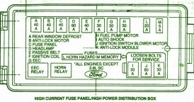 ford fuse box diagram: fuse box ford 1990 thunderbird super coupe diagram
