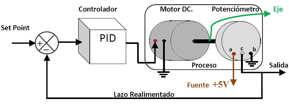 96 toyota tacoma Diagrama del motor
