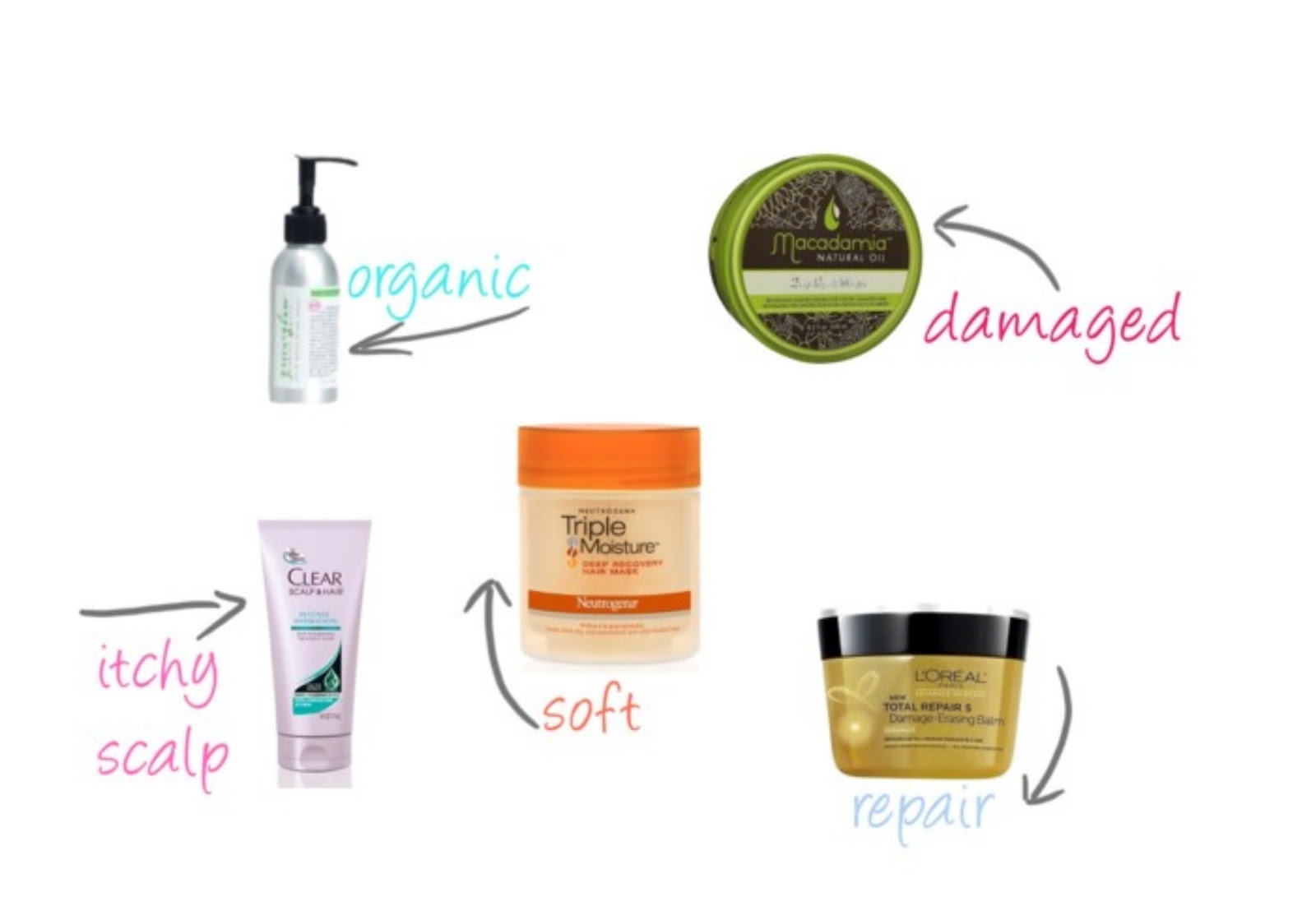 Hair Repair What Is The Best Hair Repair Mask