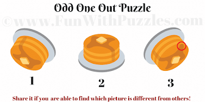 Answer of Odd One Out Puzzle