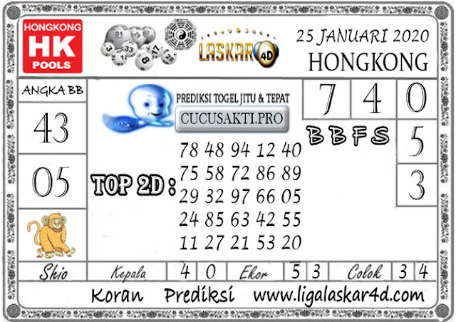 Prediksi Togel HONGKONG LASKAR4d 25 JANUARI 2020