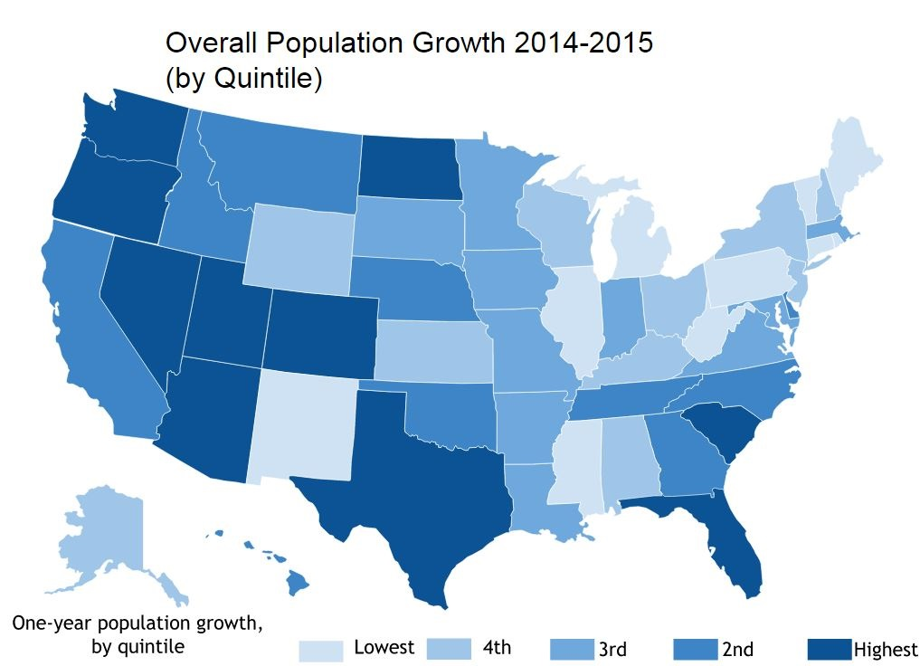 colorado economy journal colorado among states with largest