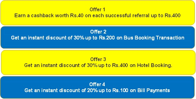 HDFC OnChat Loot Back – Earn Rs.400 Free For All User