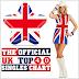 [Mp3]-[Chart] 40 เพลงฮิตติดชาร์ทจากเกาะอังกฤษ The Official UK Singles Chart Top 40 Date 19 January 2017 CBR@320Kbps