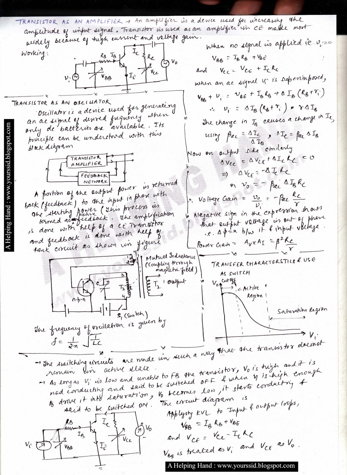 Physics Revision Notes for class 11