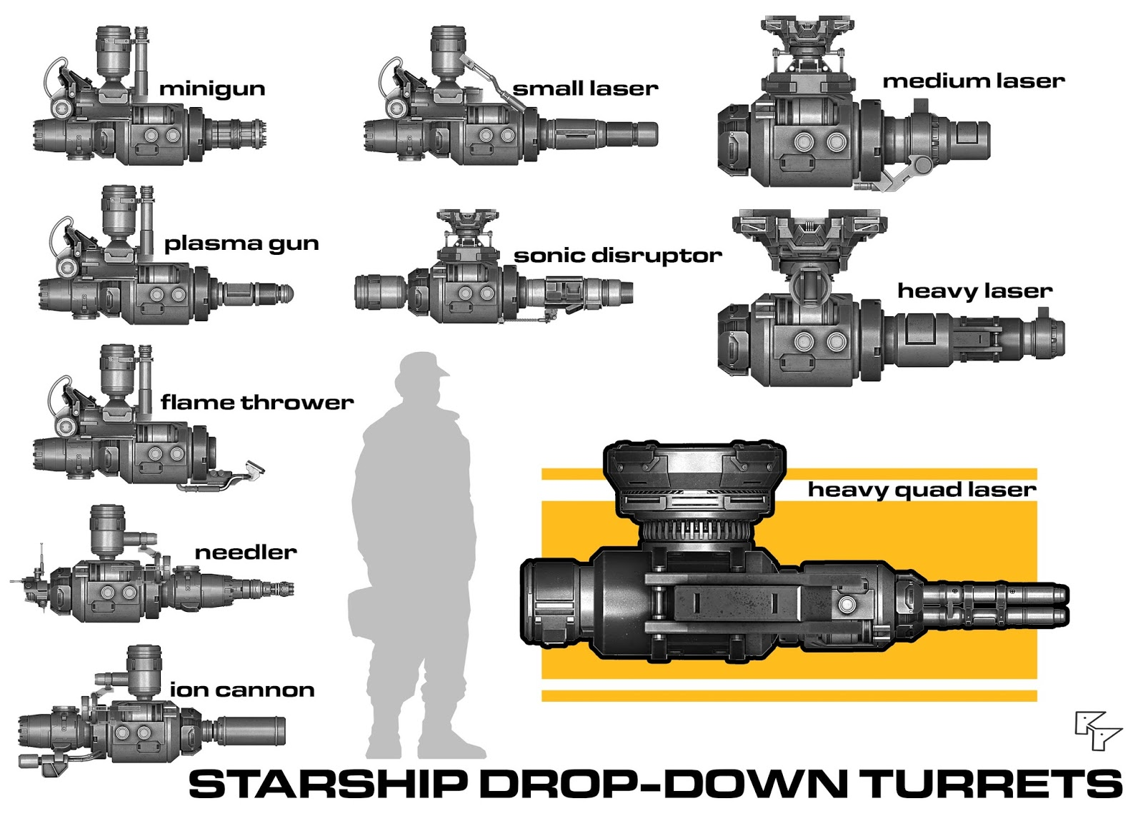 Yet Another Traveller Blog Starship Drop Down Turrets