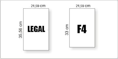 Cara Mudah Setting Print Kertas Ukuran F4 Secara Cepat