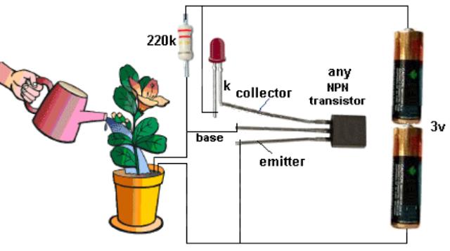 دارة كهربائية للكشف عن احتياج النبات للماء