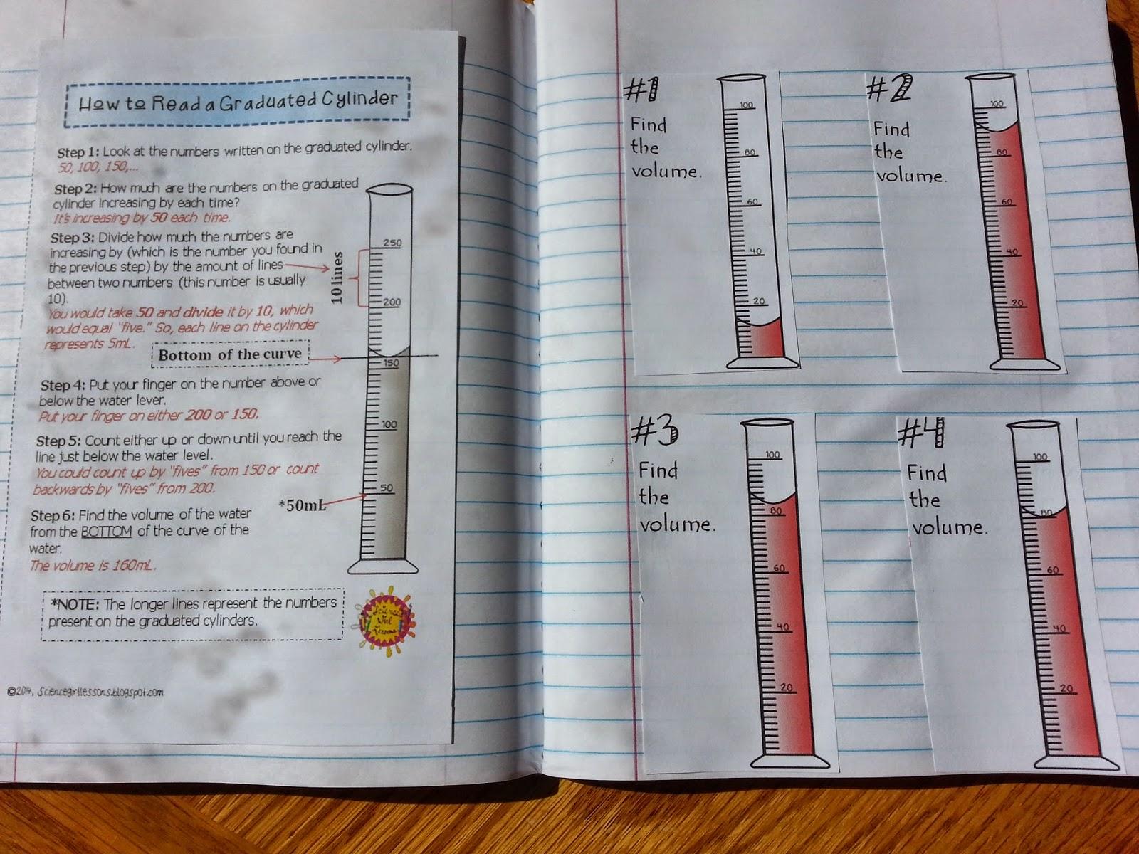 the best of teacher entrepreneurs science lesson task cards for measuring liquid volume. Black Bedroom Furniture Sets. Home Design Ideas