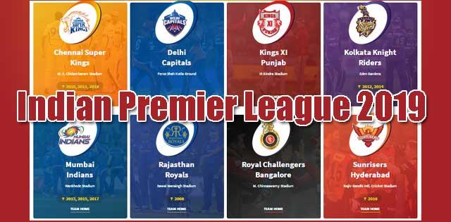 TNPL T20 Today Match Prediction - TNPL 2019 All Match Astro: IPL