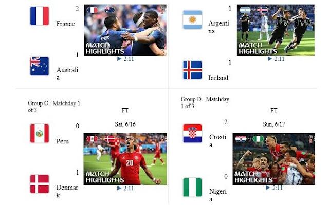 Tin tức cập nhật mới nhất các trận đấu World cup 2018