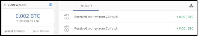 Cara Mendapatkan 0,004 Bitcoin Gratis dari wallet coins.id
