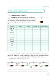 7. Sınıf İngilizce Ders Kitabı Cevapları Dikey Sayfa 207