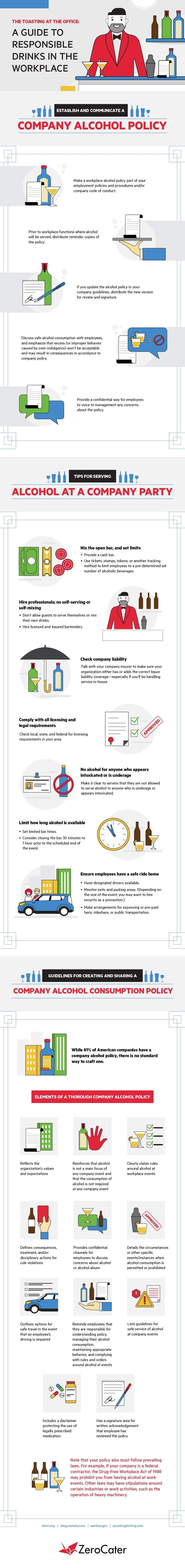 Toasting at The Office: A Guide to Responsible Drinks in the Workplace #infographic