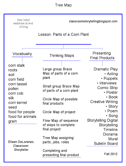 critical thinking lesson plans elementary science Find critical thinking in math lesson plans and teaching resources quickly find that inspire student learning.