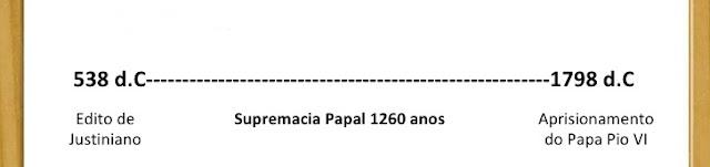 1260 anos supremacia papal