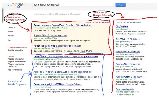 Resultados orgánicos (sin costo) y pagados de Google AdWords