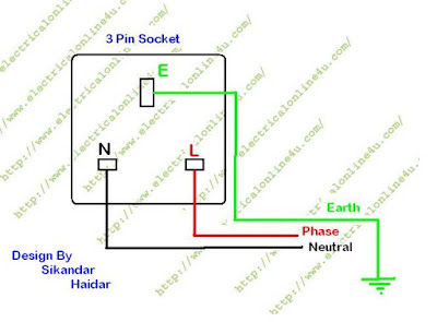 3 pin socket wiring diagram