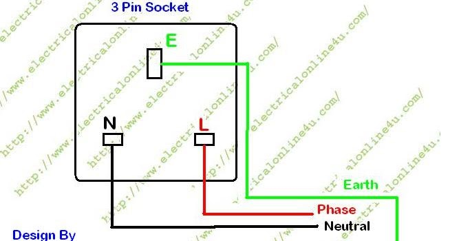 how to wire 3 pin socket / outlet  electricalonline4u
