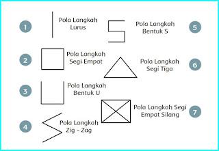 pola-lantai-Tari-Seudati-dari-Aceh-halaman-89