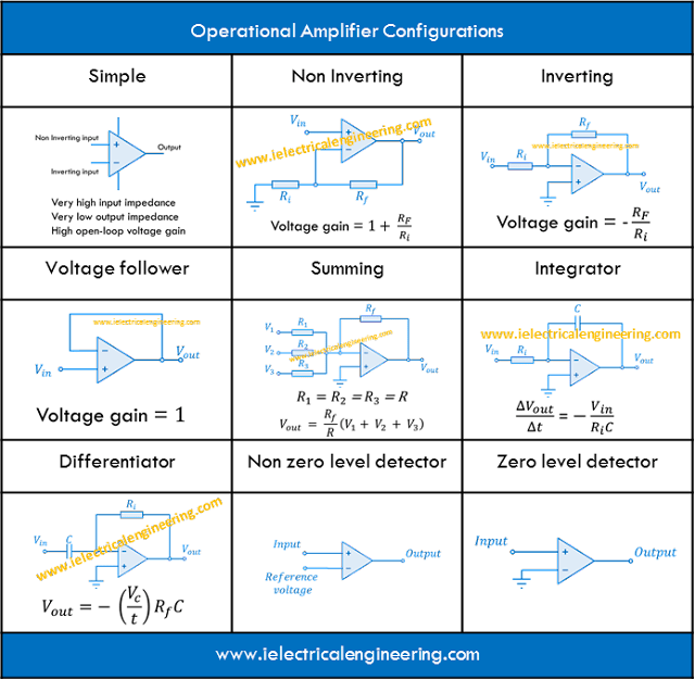 9-different-op-amp-circuit-configurations-cheat-sheet