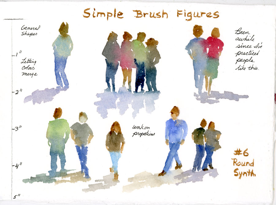 Sbwatercolors and sketching for Watercolor painting classes near me