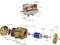 Dc Motor Diagram