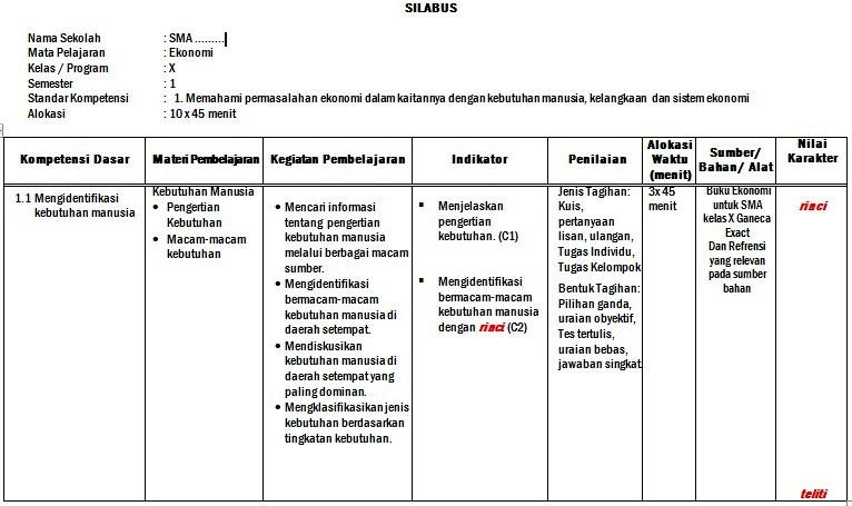 Silabus Rpp Ekonomi Sma Kurikulum 2013 Lengkap Ekonomi Holic Pendidikan Dan Bisnis