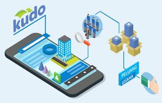 Daftar Contoh Perusahaan Startup Lokal Indonesia yang Sukses