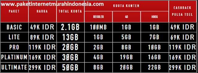 Cara Paket Internet Murah Simpati GIGAMAX 2,1GB Hingga 50GB Terbaru 2017 trik paket internet murah kartu as paket internet simpati murah 2017