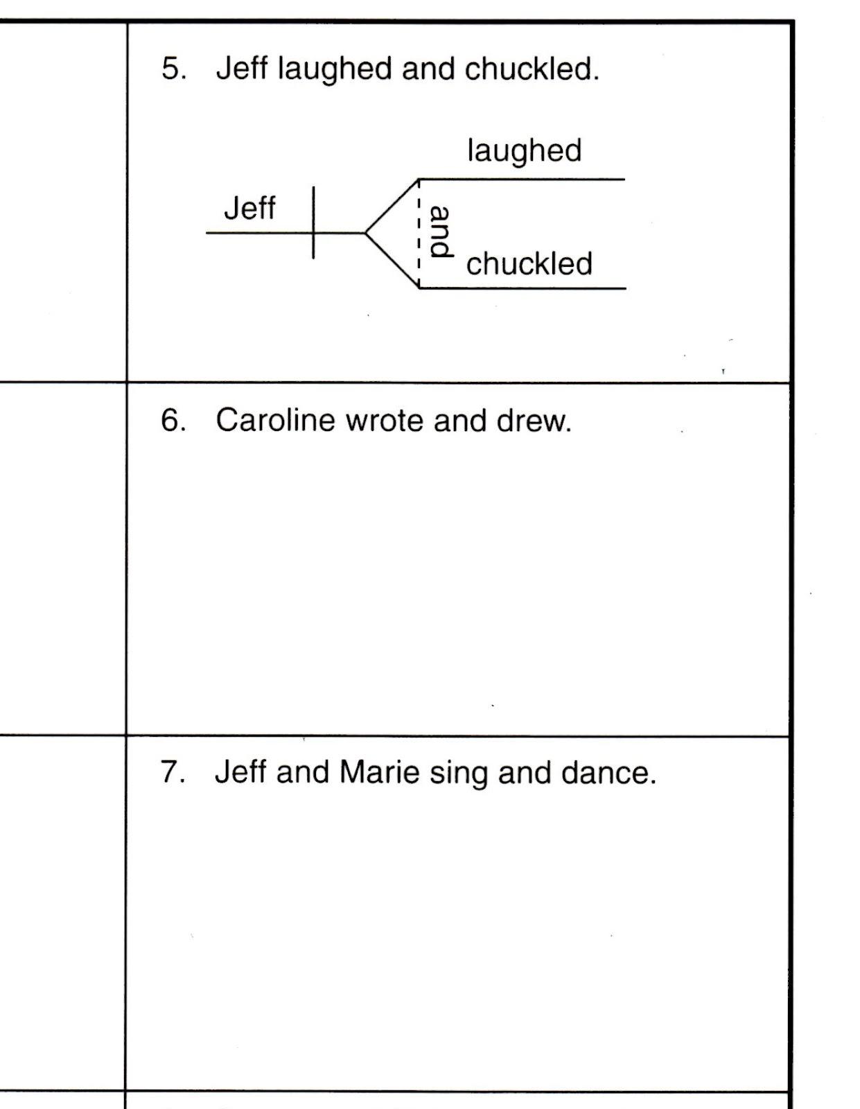 Homeschooling In 8th Grade 8th Grade English Grammar