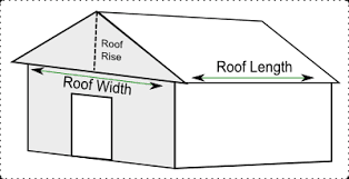 Before Roofing Your Housing Projects What You Need To Know How To Calculate The Amount Of Roofing Sheet Needed When Roofing Your Building