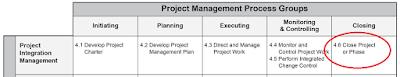 close%2Bproject%2Bor%2Bphase%2Bin%2Bpg%2Bka - Close Project or Phase Process