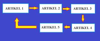 3) Menavigasikan Pengguna