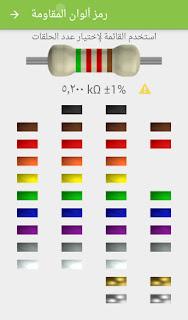 قراءة قيم المقاومة بالألوان